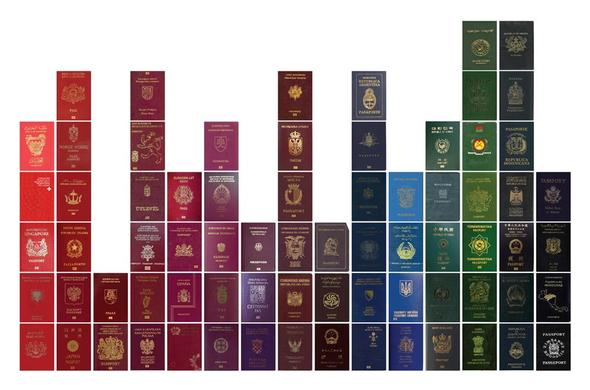 Passport Rainbow by Kadambari Baxi